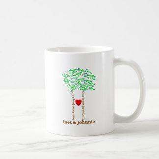 L Family Classic White Coffee Mug