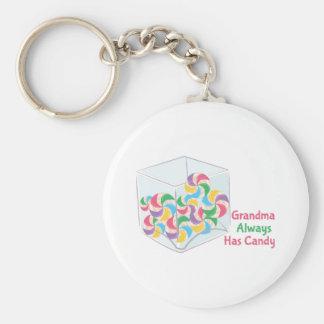 La abuela tiene siempre caramelo llavero redondo tipo chapa