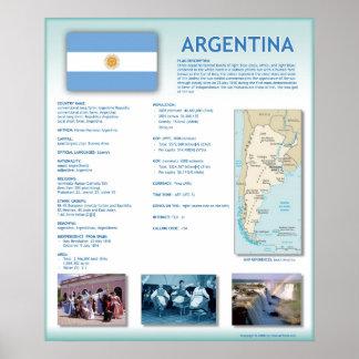 La Argentina Poster
