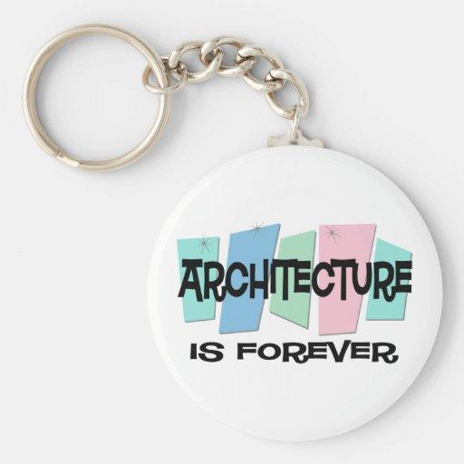 La arquitectura es Forever Llaveros Personalizados