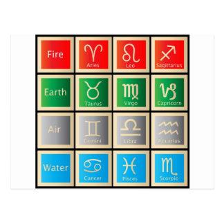 la astrología firma la astrología del zodiaco de l postales