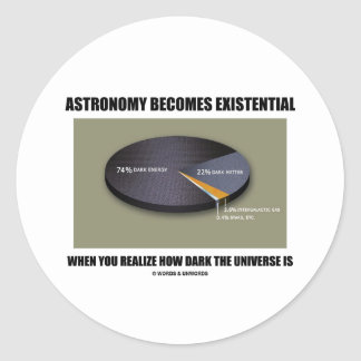 La astronomía llega a ser existencial cuando reali etiquetas