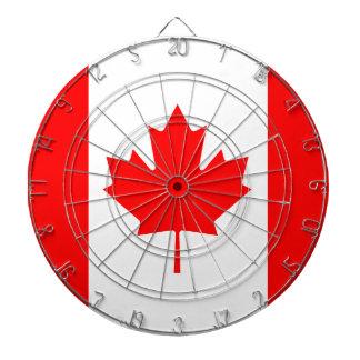 La bandera canadiense - recuerdo de Canadá
