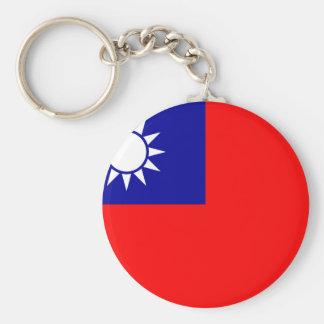 La bandera de China Llavero Redondo Tipo Pin