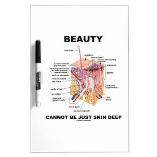 La belleza no puede ser apenas epidérmica (las pizarras blancas de calidad