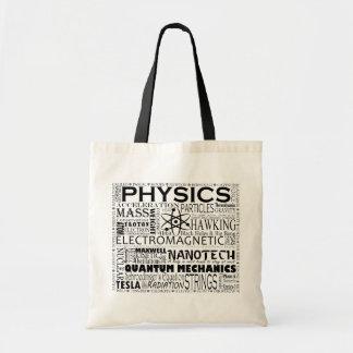 La bolsa de asas de la física