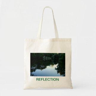La bolsa de asas de la reflexión