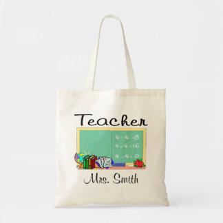 La bolsa de asas de los profesores