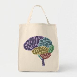 La bolsa de asas del cerebro