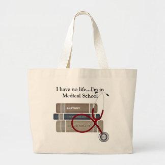 La bolsa de asas del estudiante de medicina