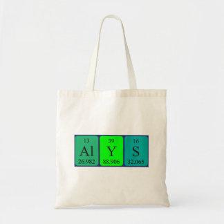 La bolsa de asas del nombre de la tabla periódica
