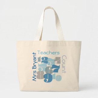 La bolsa de asas del profesor de encargo