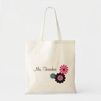 La bolsa de asas del profesor de la cadera