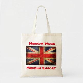 La bolsa de asas del salario mínimo