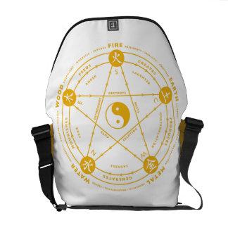 La bolsa de mensajero de la ji del Tai - tierra am Bolsa Messenger