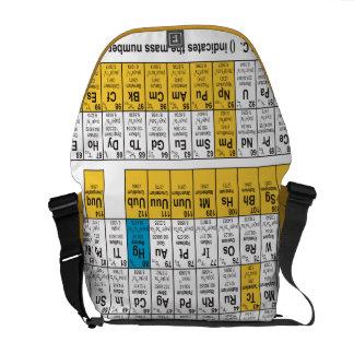 La bolsa de mensajero de la tabla periódica de Oxy Bolsas De Mensajeria
