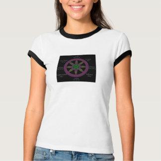 La camiseta de las mujeres de la rueda playera
