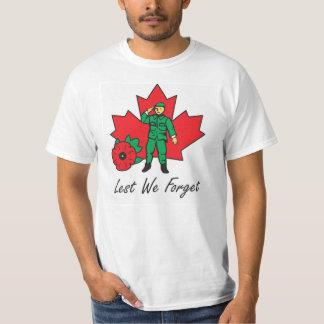 La camiseta de los hombres - a fin de olvidemos