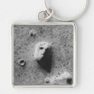 La cara en Marte en el llavero de la llave de su c