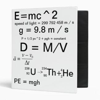 La carpeta de ecuaciones