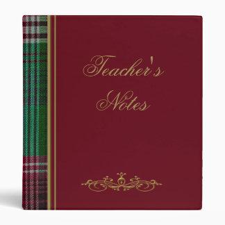 La carpeta roja/verde del profesor de la tela esco