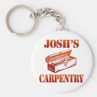 La carpintería de Josh Llaveros