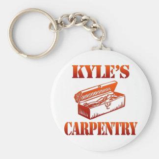 La carpintería de Kyle Llavero Redondo Tipo Pin