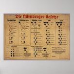 La carta de las leyes de Nuremberg Impresiones