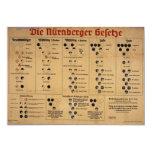 """La carta de las leyes de Nuremberg Invitación 5"""" X 7"""""""