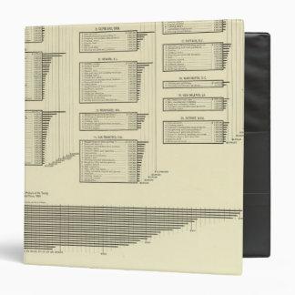 "la carta litografiada fabrica en ciudades carpeta 1 1/2"""