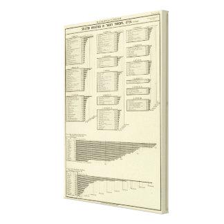 la carta litografiada fabrica en ciudades impresiones en lienzo estiradas