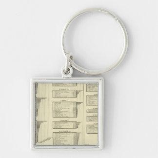 la carta litografiada fabrica en ciudades llavero cuadrado plateado