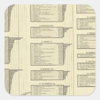 la carta litografiada fabrica en ciudades pegatina cuadrada