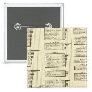 la carta litografiada fabrica en ciudades pin cuadrado