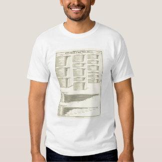 la carta litografiada fabrica en ciudades playera