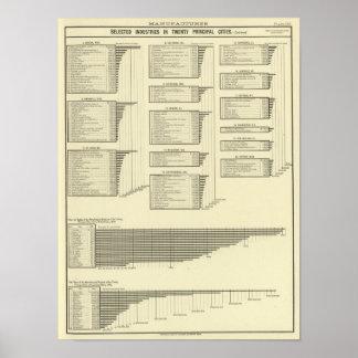 la carta litografiada fabrica en ciudades póster