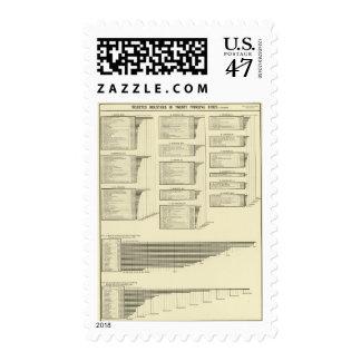 la carta litografiada fabrica en ciudades sello