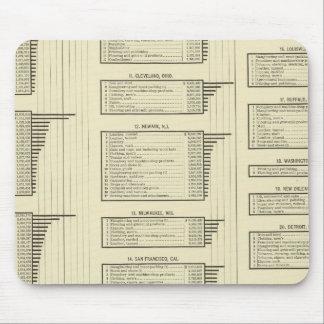 la carta litografiada fabrica en ciudades tapete de raton