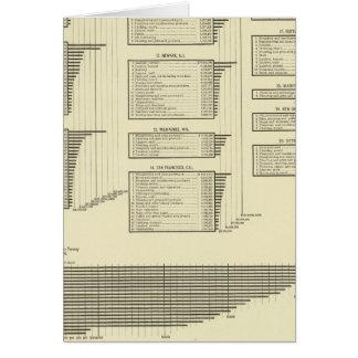 la carta litografiada fabrica en ciudades tarjeta de felicitación