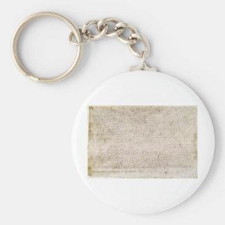 La Carta Magna de la carta 1215 de libertades Llavero Redondo Tipo Pin