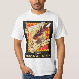 La Carta Magna Playera