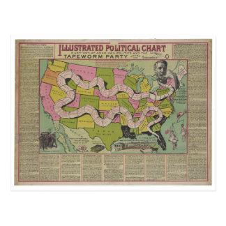 La carta política americana del fiesta de la tarjeta postal