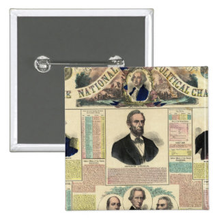 La carta política nacional pin cuadrada 5 cm