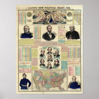 La carta política nacional póster