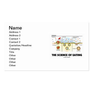 La ciencia de la consumición (Endocytosis) Plantilla De Tarjeta De Negocio