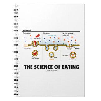 La ciencia de la consumición (humor de la biología libreta espiral