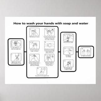 La ciencia de manos limpias póster