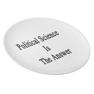 La ciencia política es la respuesta plato de cena
