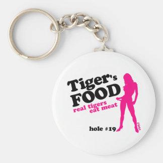 la comida del tigre llavero redondo tipo pin