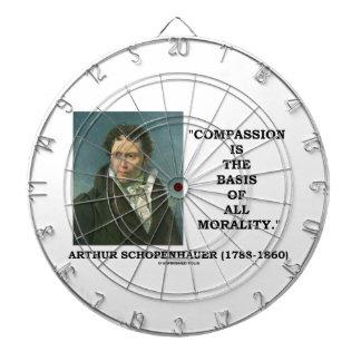 La compasión es la base de la moralidad